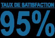 Taux de satisfaction de 95%. Consultez les avis sur Google